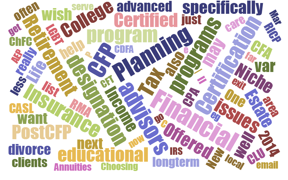 cfp coursework This program is registered with certified financial planner board of standards, inc cfp board is a certifying organization whose mission is to benefit the public by fostering professional standards in personal financial planning.
